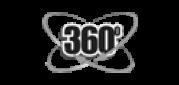 Система кругового обзора 360°